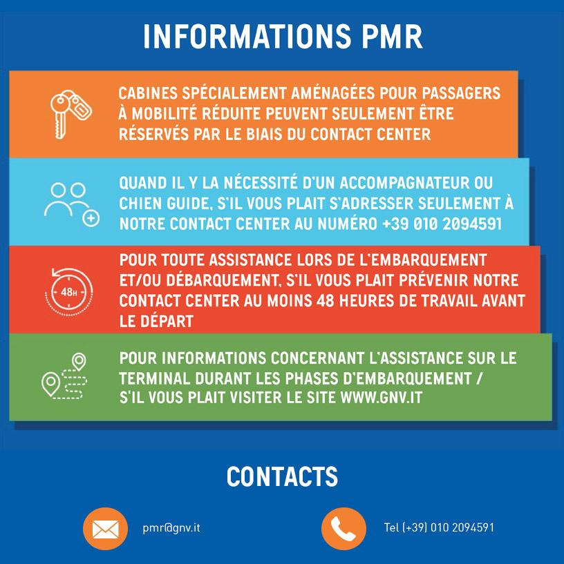Infografica Informativa PMR